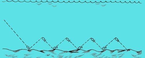 Как правильно делать проводку воблером