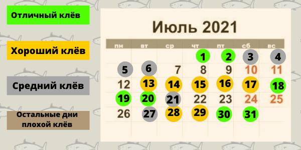 Календарь клёва на июль
