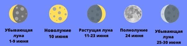 Фазы луны июнь